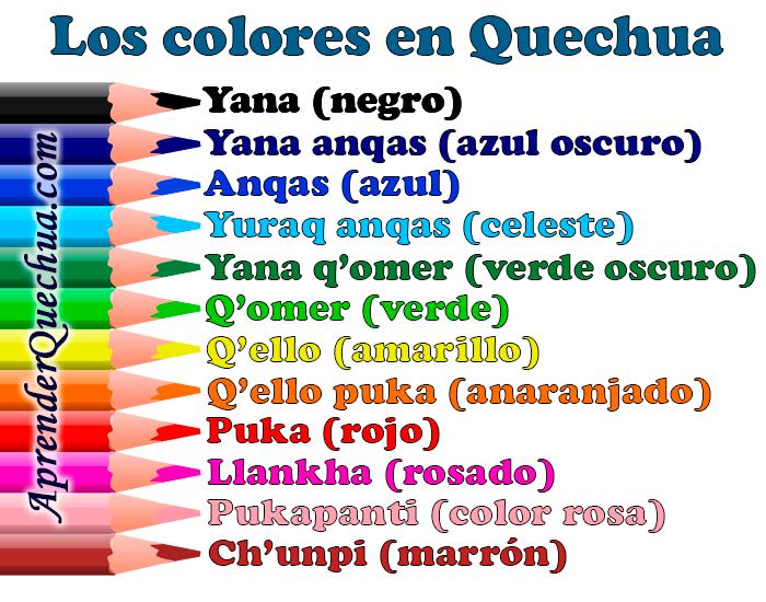 Quieres Aprender Quechua Entra Aqui Y Veras Que Facil Es